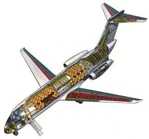 Douglas DC-9 Airliner Cutaway