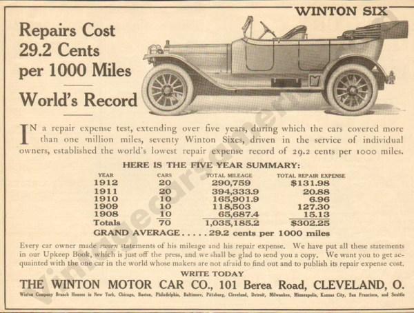 1913 Winton Advertisement #1