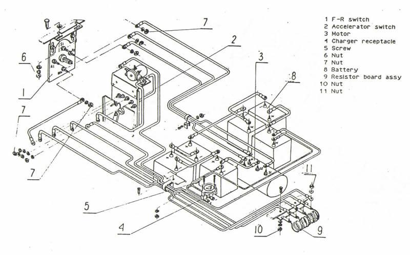 7 2 Volt Gem Wiring Diagram - Complete Wiring Diagrams •