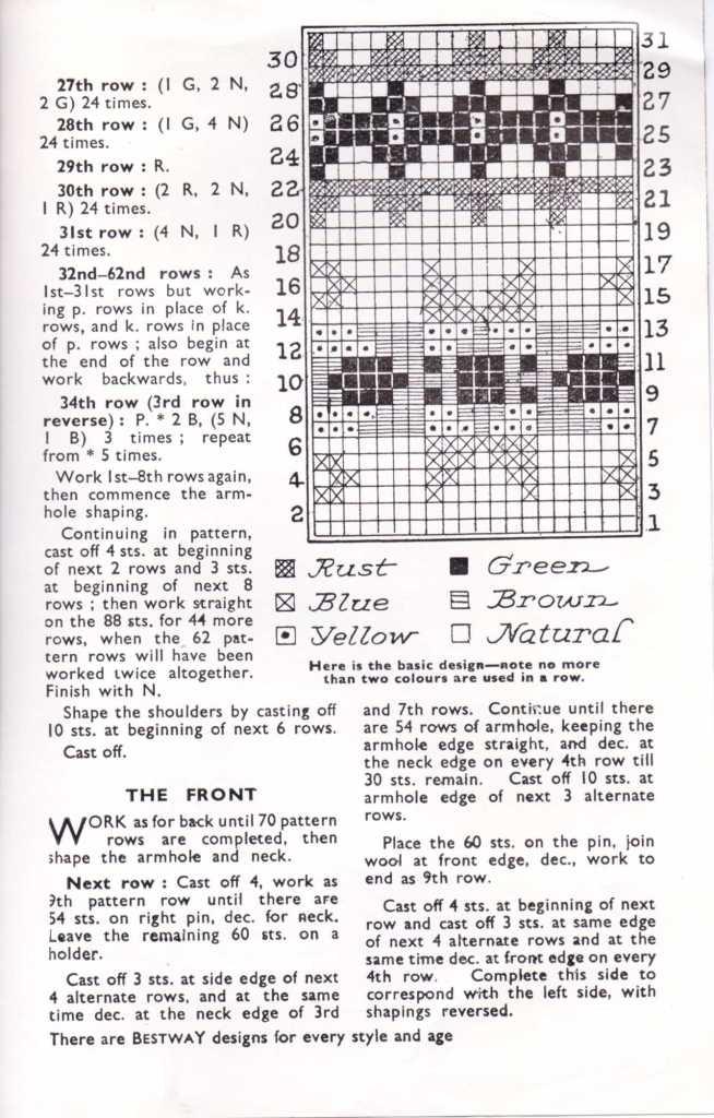 Bestway 1979 free knitting pattern men's 2