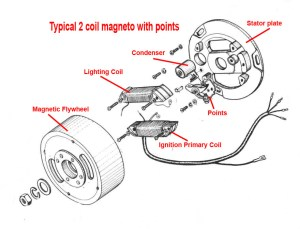 Moped Electrical 101 | Sunday Morning Motors