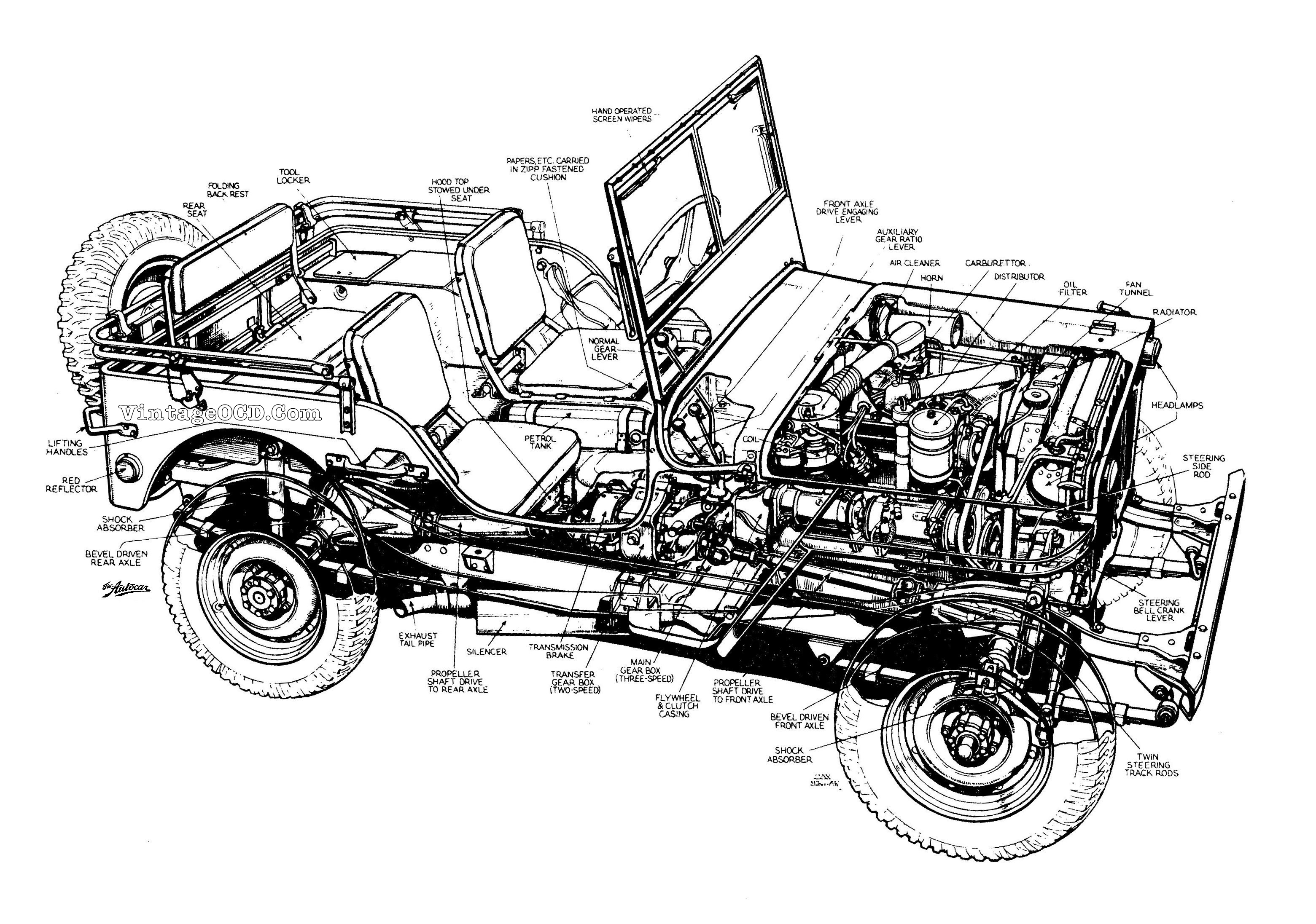 Wrg Willys Wagon Wiring Diagram