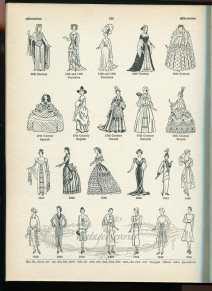 fashion silhouettes 12th century to 1938