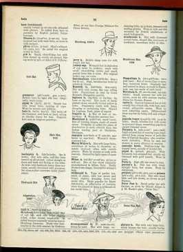 types of hat illustrations