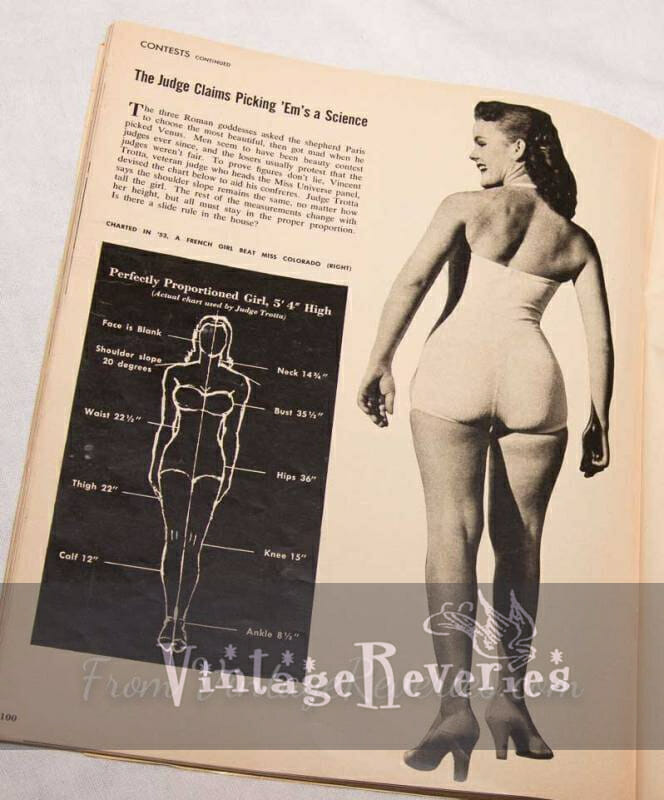 History of Beauty Contests and the Ideal Female Measurements of the 1950s