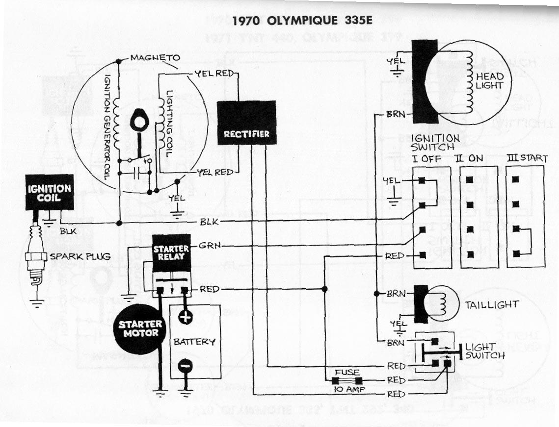 Skidoo Olympique 335