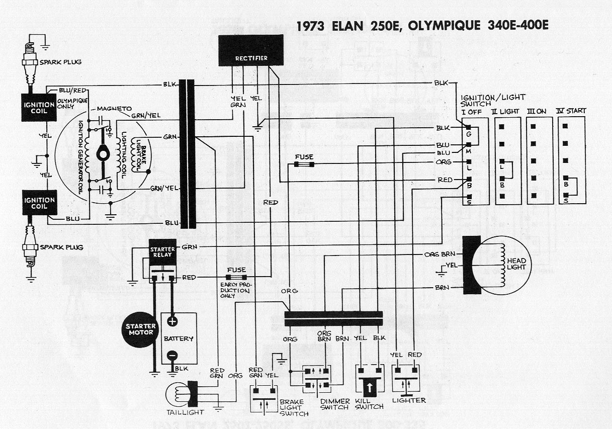 Elan 250e Ignition Specs
