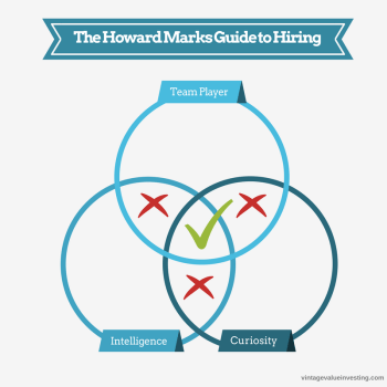 The Howard Marks Guide to Hiring - Vintage Value Investing