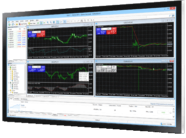 Trading with FxPro MT5