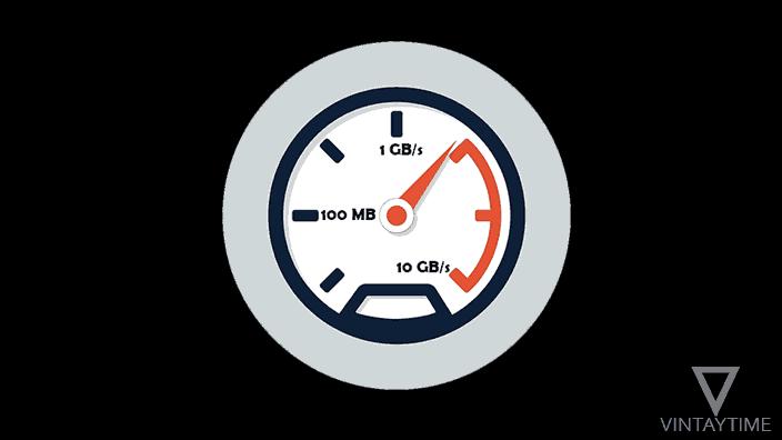 internet speedmeter featured