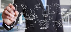 OmniChannel Tested and Proven Processes To Work Seamlessly