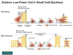 An image depicting small cell backhaul.