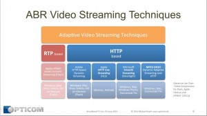 A diagram showing different streaming methods.