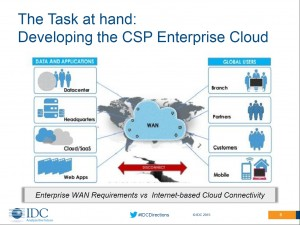 IDC - Slide 6 - Task at Hand