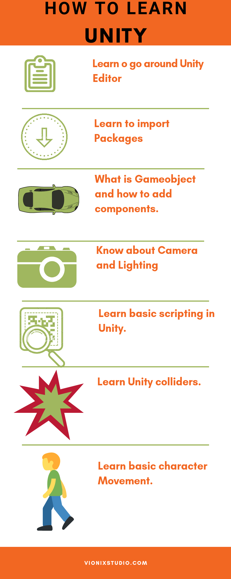 How to learn Unity