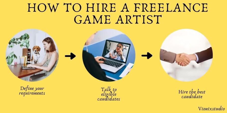 Hire freelance game artist infographics