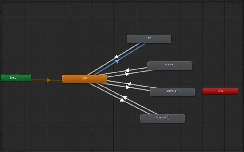 Unity animator window