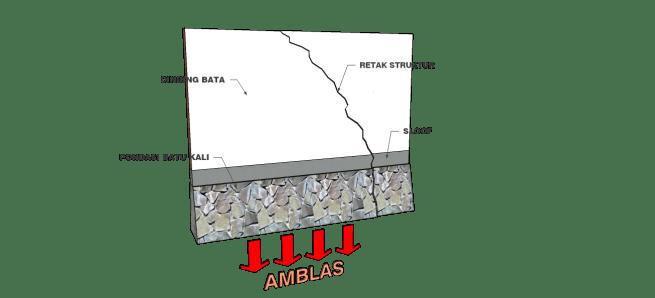 ilustrasi-retak-dinding