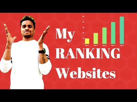 My RANKING Websites You Also Can - (ง ͡ʘ ͜ʖ ͡ʘ)ง - The Nitesh Arya