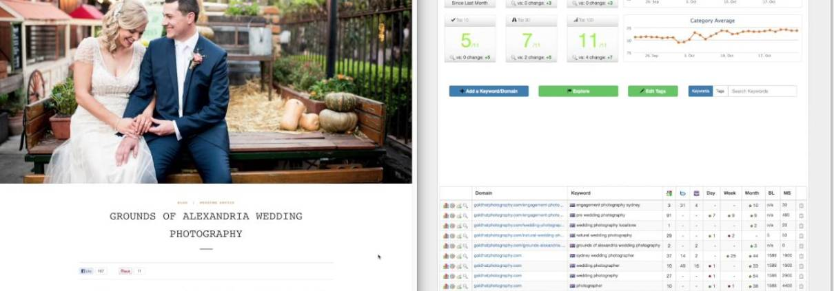 SEO for Photographers - The fastest way to improve your website's Google ranking