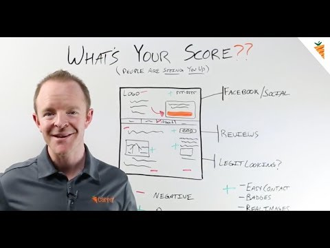What's Your Credibility Score? Ranking Your Real Estate Website