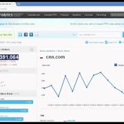 How to check website Traffic, Rank, Visitor Count