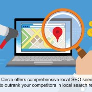 Improve Your Website Rankings with Local SEO