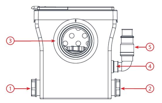 Устройство насоса STF-500 LUX