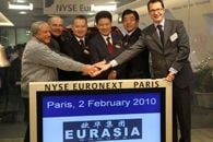 WANG EURASIAGROUPE bourse fortune