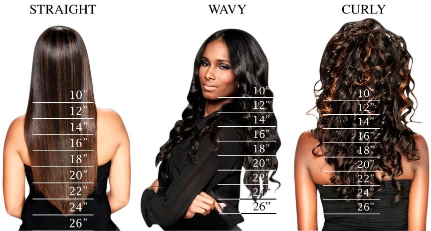 Hair Weave Length Chart