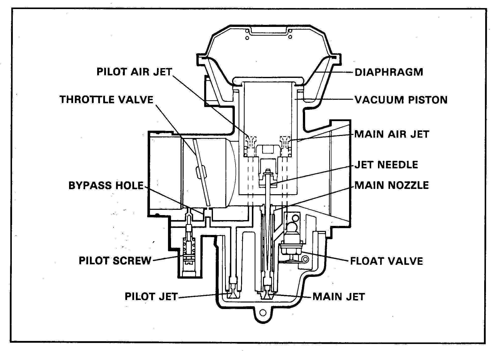 Virago Hitachi Carburetors