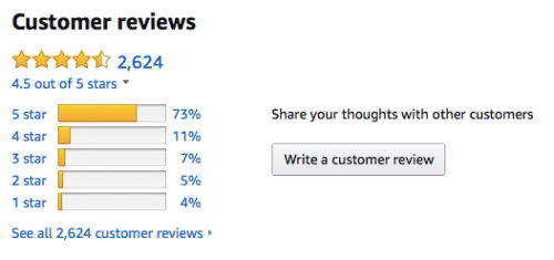 Amazon marketing for reviews