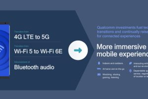 Qualcomm's Wi-Fi 6E chips support wireless VR headsets, packed spaces
