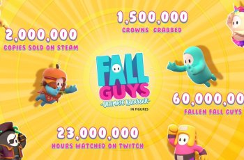 Fall Guys sells 2 million copies on Steam in under a week