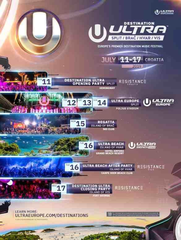 ULTRA Europe 2019 Tickets On Sale