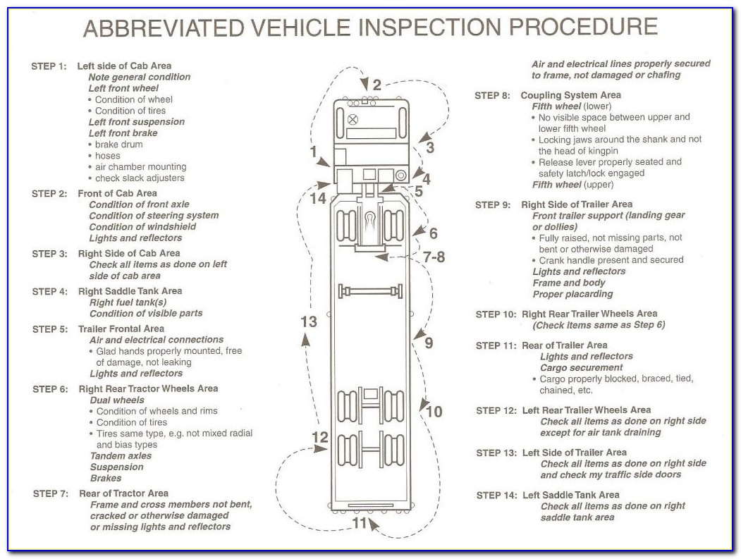 Truck Driver Pre Trip Inspection Form