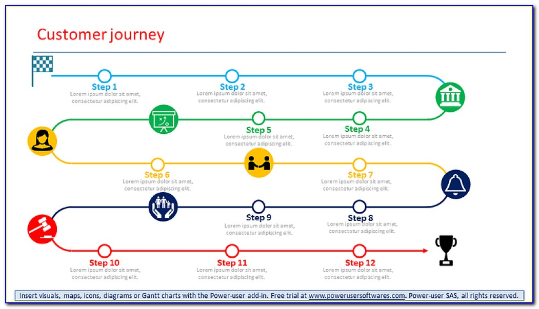 Customer Journey Map Powerpoint Template Free