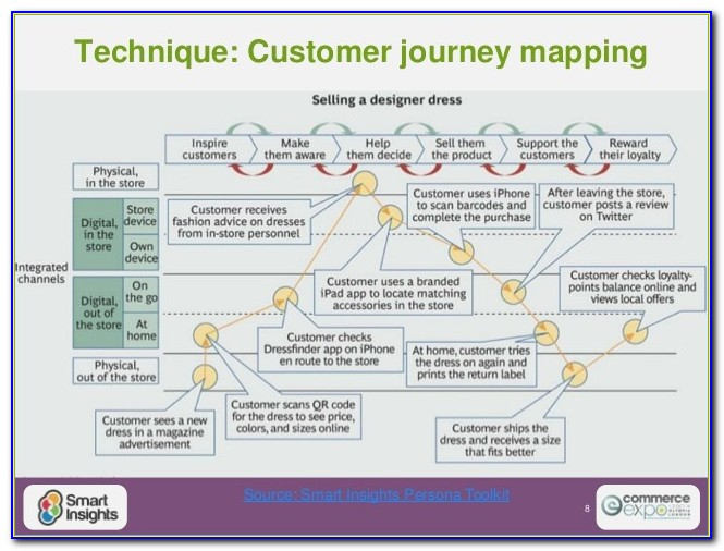 Improving Line Experiences The Customer Journey Report 2014