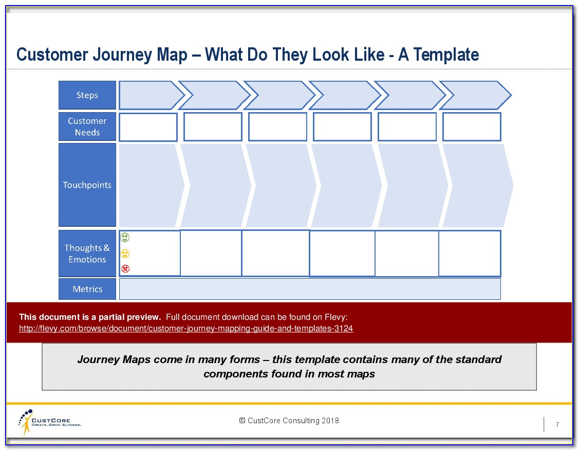 Customer Journey Mapping Template Excel