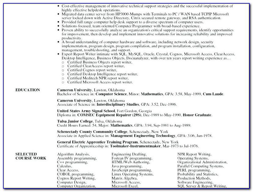 Certified Professional Resume Writer India