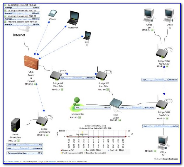Computer Map Network Drive