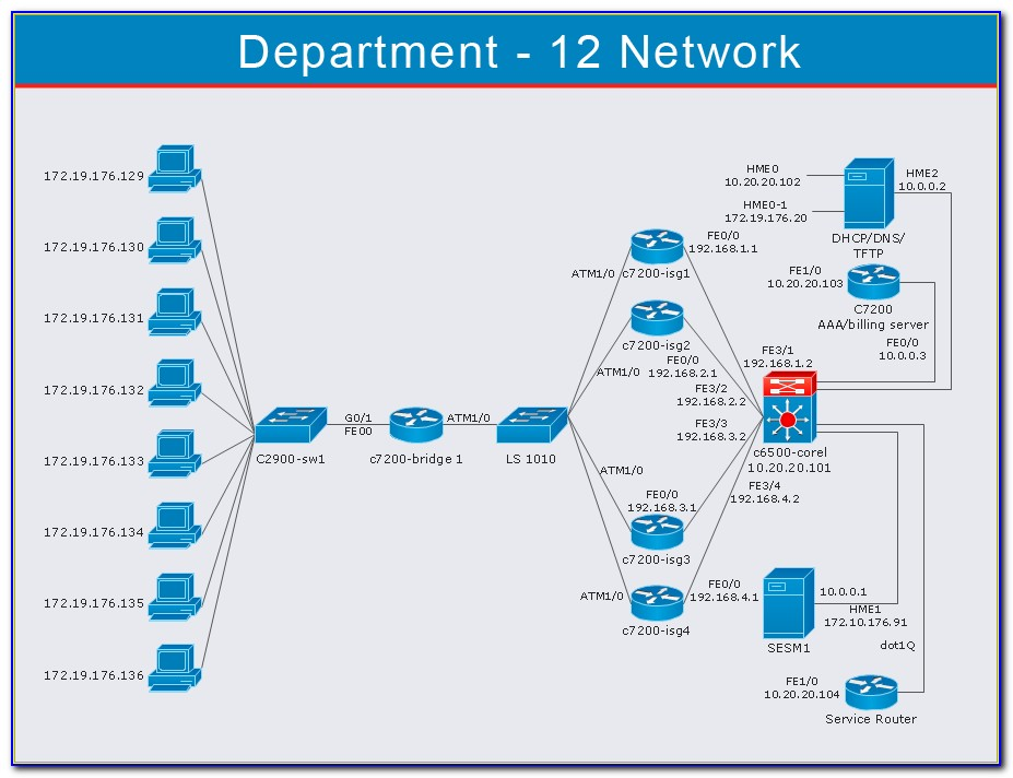 Computer Network Map Free