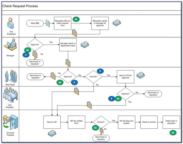 Visio Mapping Tool