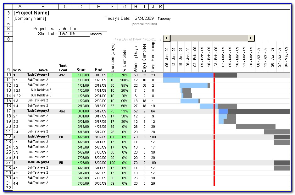 Free Project Gantt Chart Template Excel