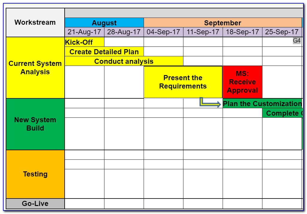 Free Project Roadmap Template Excel