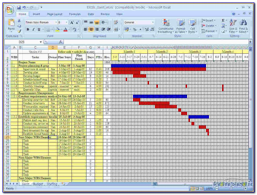Project Excel Gantt Chart Template Free Download