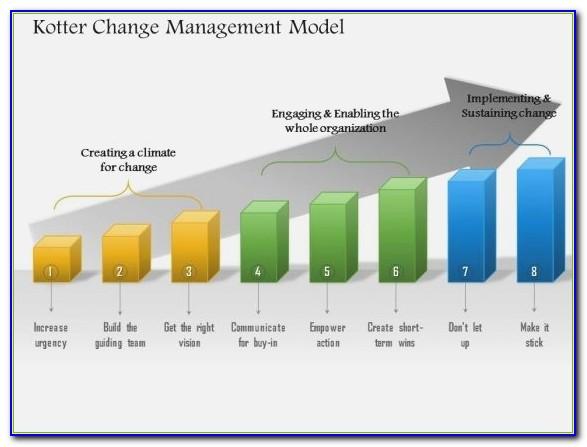 Change Management Powerpoint Templates Backgrounds Presentation