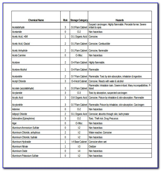 Chemical Inventory Database Template Excel