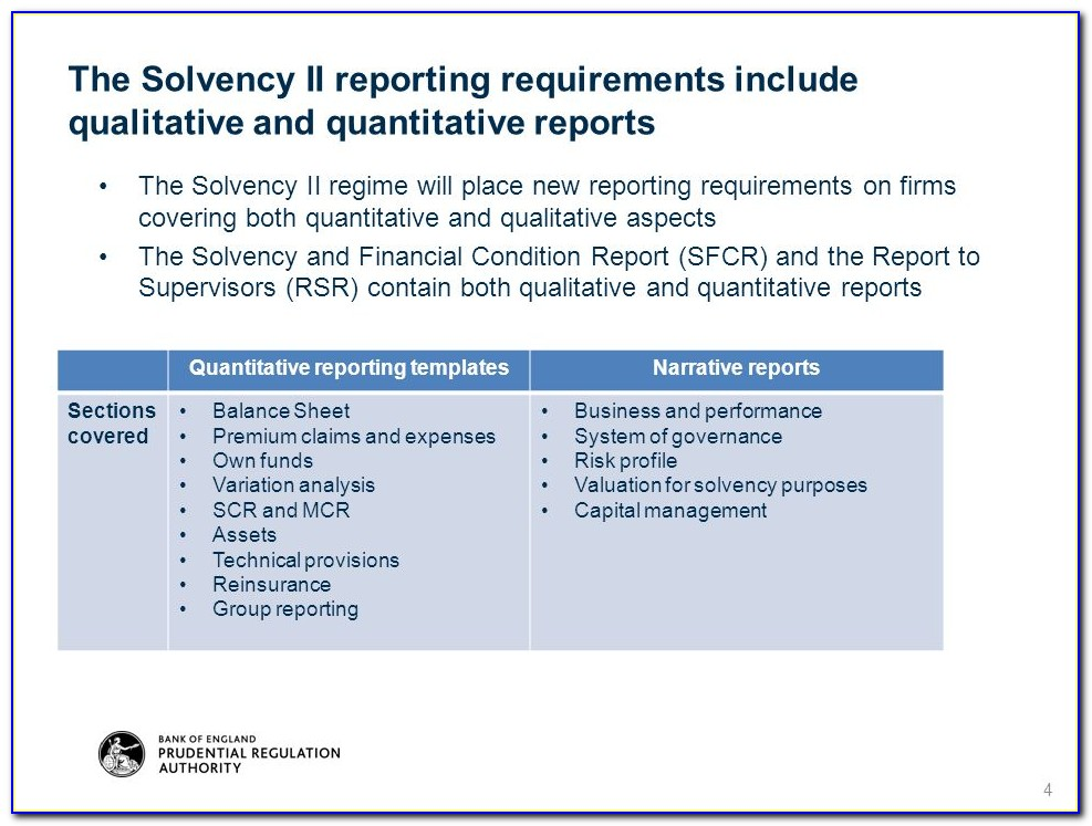 Eiopa Solvency Ii Pillar 3 Reporting Templates