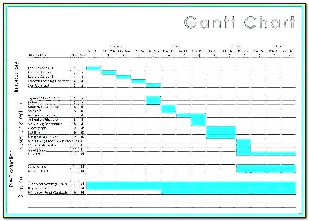 Excel Gantt Chart Template With Milestones
